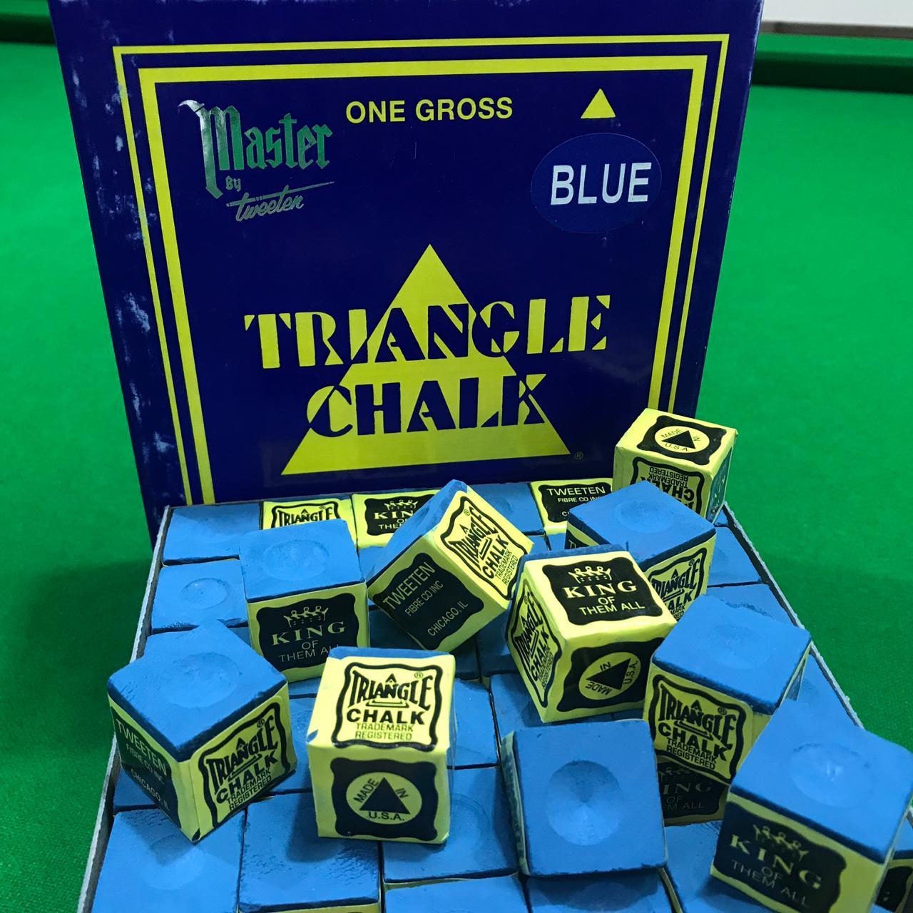 giz triangle azul
