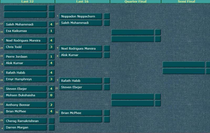 chave da segunda fase do mundial de snooker e doha no qatar