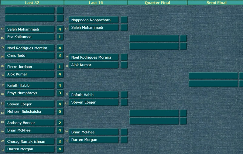 16 finalistas do mundial de snooker em dha no qatar
