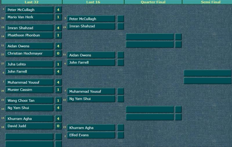 chave da segunda fase do mundial de snooker em doha qatr